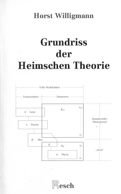 Heimschen Theorie
